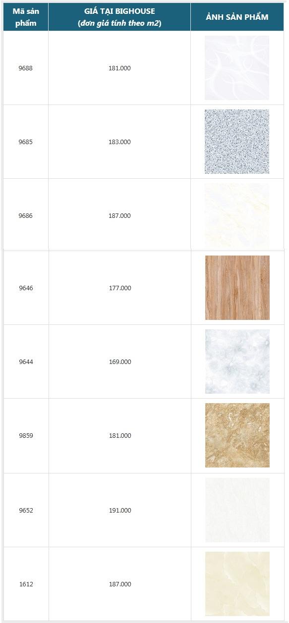 Bảng giá gạch ceramic 600x600 chống trơn