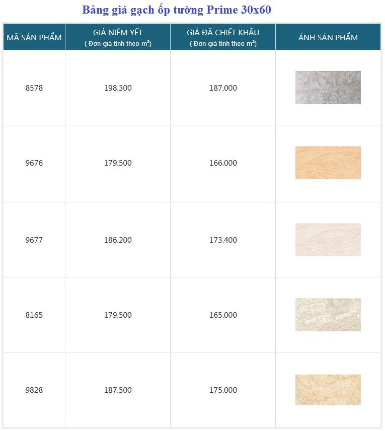 Bảng giá gạch giả đá ốp tường Prime 30x60
