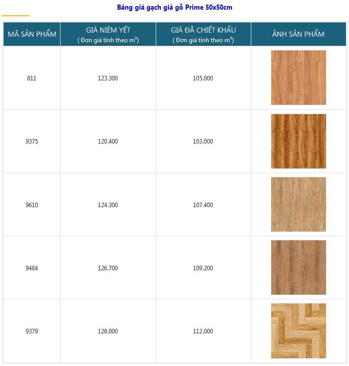 bảng báo giá gạch giả gỗ lát nền