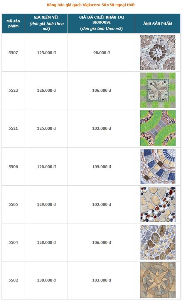 Báo giá gạch 500x500 ceramic cho sân vườn
