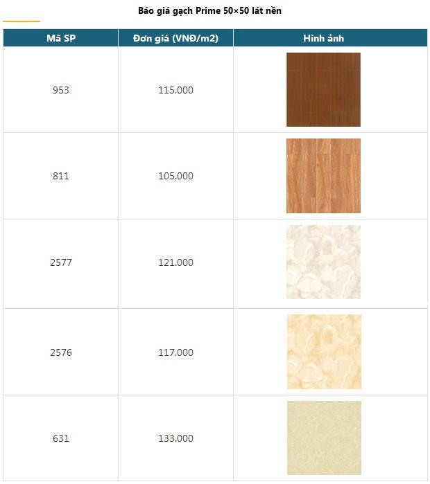 Giá gạch ceramic 500x500 Chất lượng cao