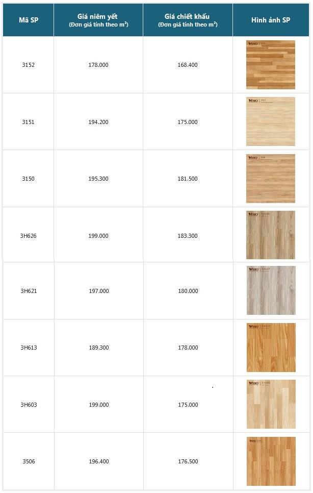 báo giá gạch chống trơn 600x600 ceramic