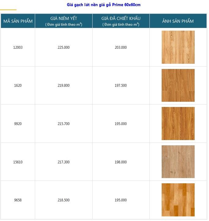 báo giá gạch giả gỗ prime