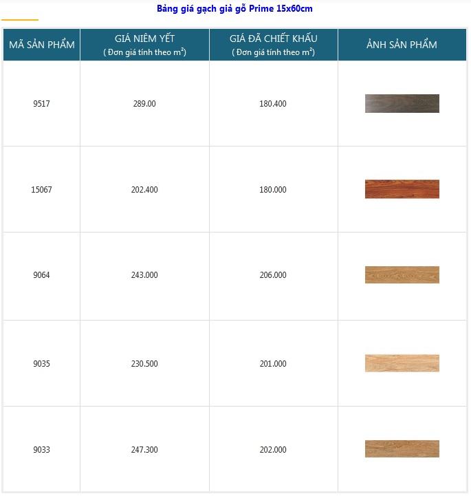 bảng giá gạch giả gỗ prime