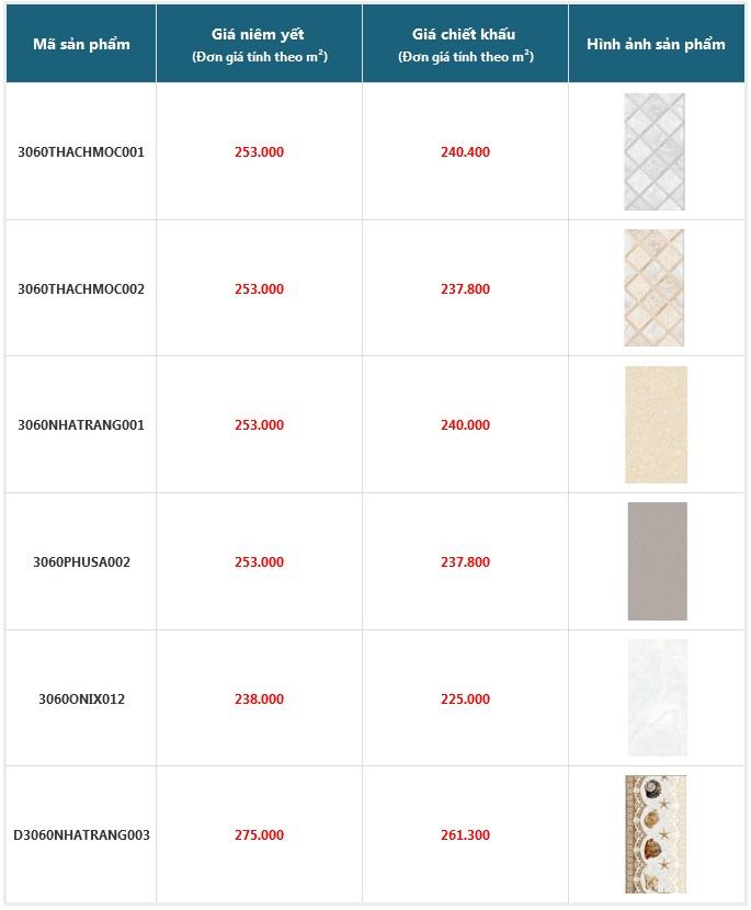 báo giá gạch ceramic 300x600
