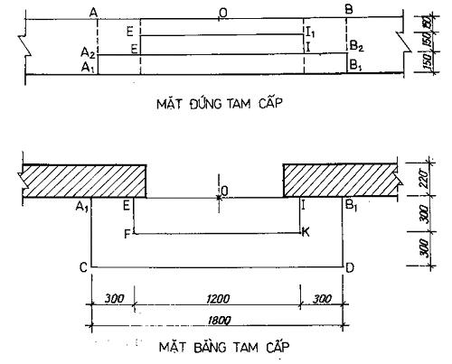 Gạch ốp bậc tam cấp phải có kích thước phù hợp