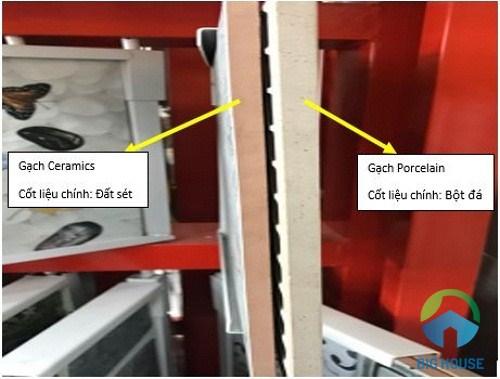 quy trình sản xuất gạch porcelain 1